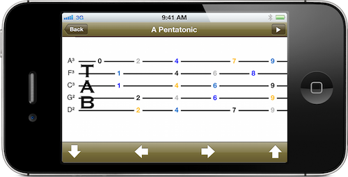 Scale Tapper: Auto-tablatures